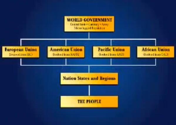globalisierung-unionen