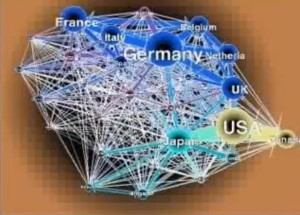 globalisierungs-abhaengigkeit
