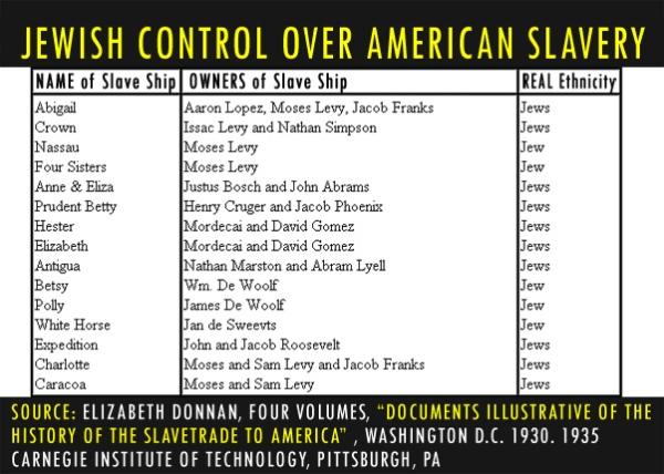 Jewish-control-of-Slave-Trade