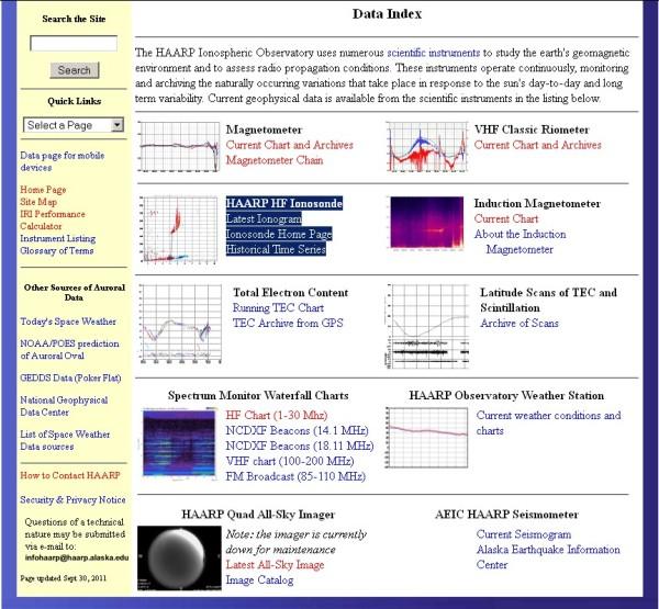 14-5-2013-haarp-data