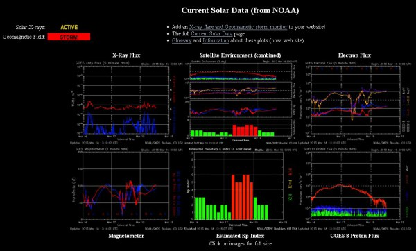 2013.03.18.-noaa-current Solar data