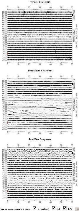 2013-05-20-haarp-seismometer-alle-richtungen