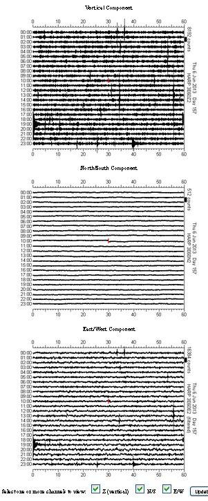 2013-06-06-haarp-seismometer-alle-richtungen