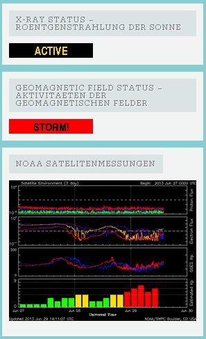 2013.06.29.-+-noaa-current Solar data-001
