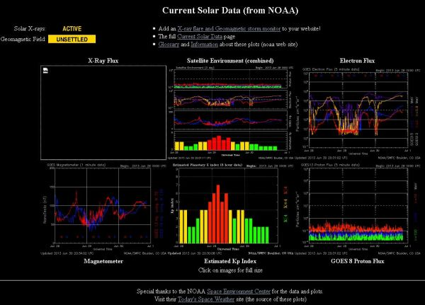 2013.06.30.-noaa-current Solar data-001