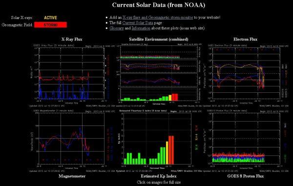 2013.07.10.-noaa-current Solar data-001