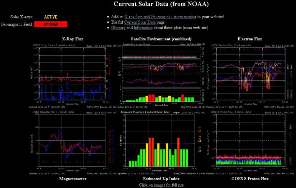 2013.07.11.-noaa-current Solar data-001