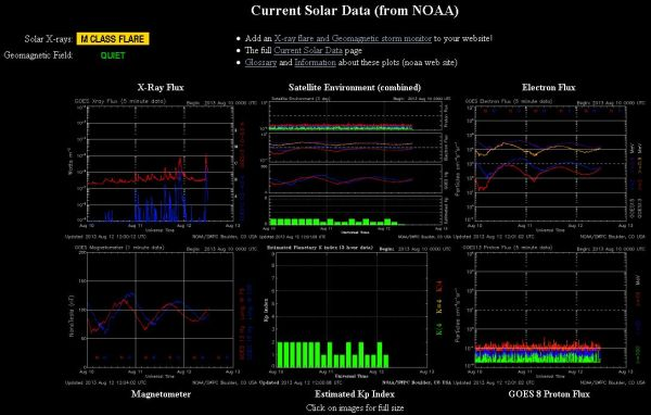 2013.08.12.-noaa-current Solar data-001
