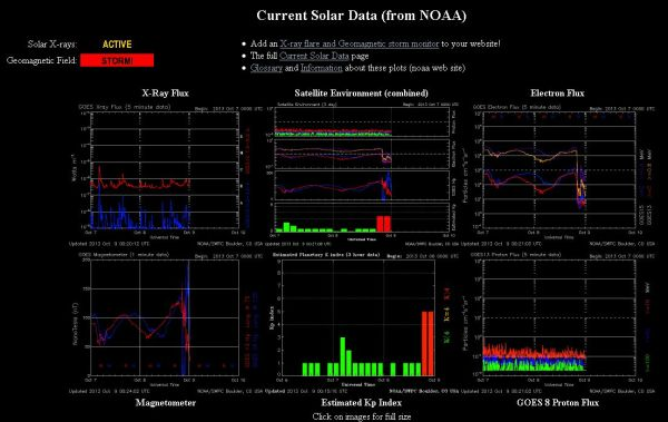 2013.10.09.-noaa-current Solar data-001