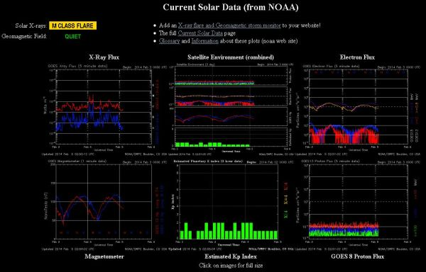 2014.02.05.-noaa-current Solar data-001