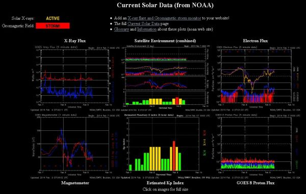 2014.02.09.-noaa-current Solar data-001