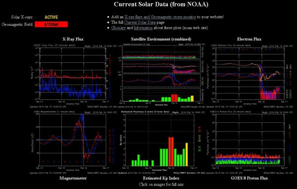 2014.02.16.-noaa-current Solar data-001