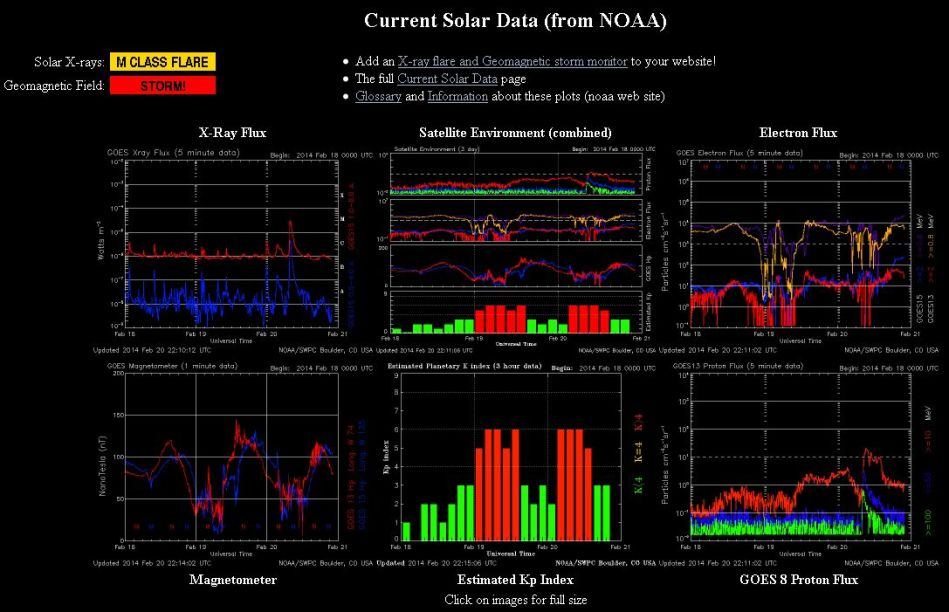 2014.02.21.-noaa-current Solar data-001