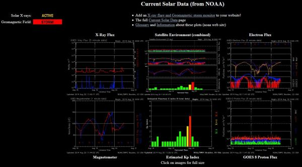 2014-08-20-noaa-current-solar-data-001