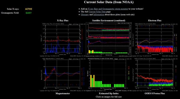 2014.09.15.-noaa-current-solar-data-001