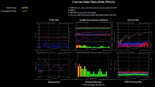 2014.09.21.-noaa-current-solar-data-001