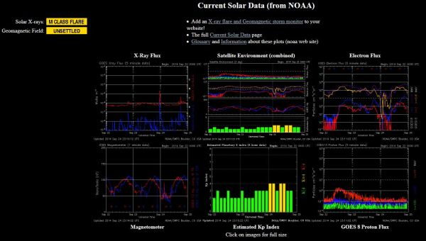2014.09.24.-noaa-current-solar-data-001