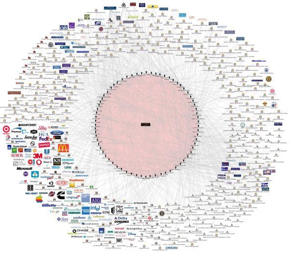 Ultimate_Bilderberg_Flowchart_Connected_Politicians_Corporations