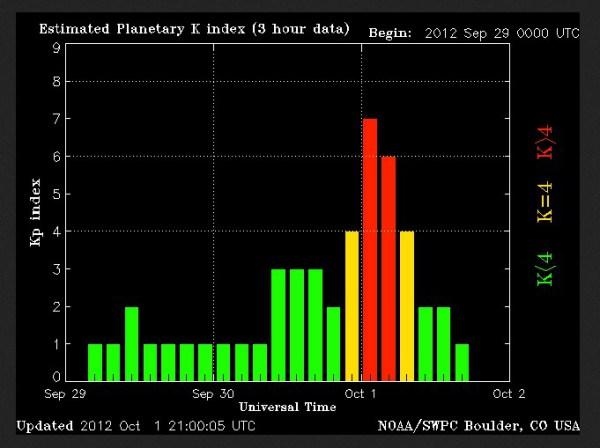 2012-10-01-K-I-magnetometer