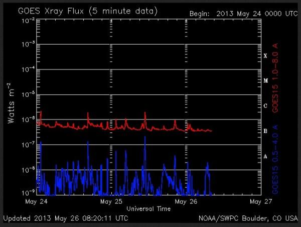 2013-05-26-x-ray