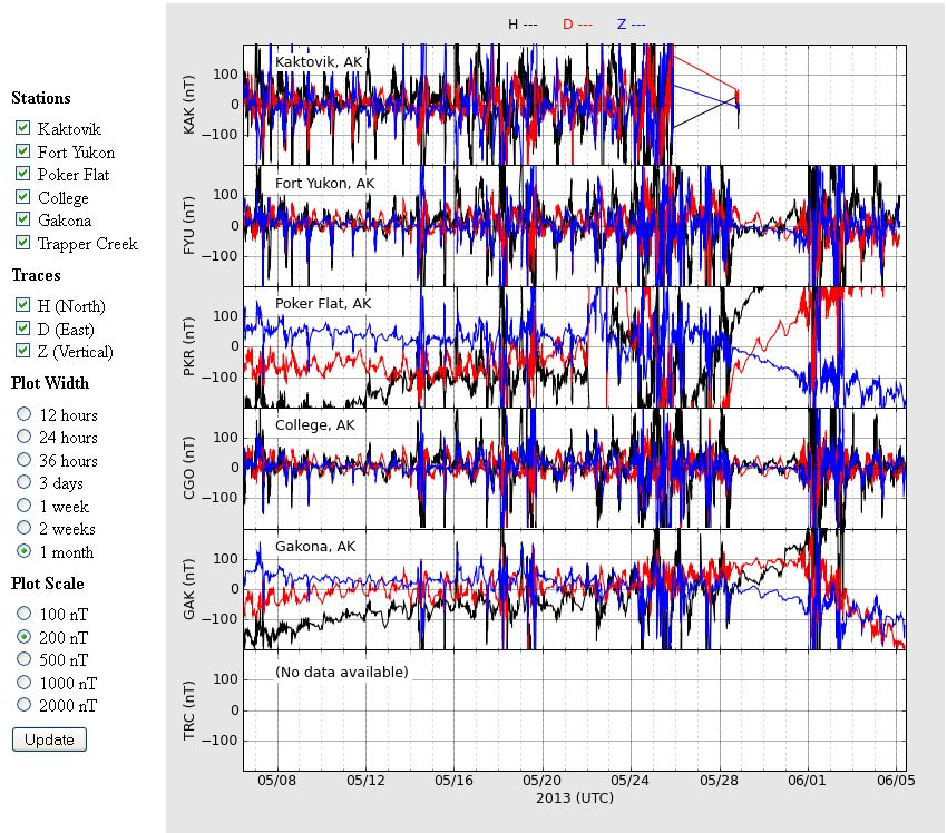 2013-06-05-haarp-chain-of-magneometers-1-Monat-200nT