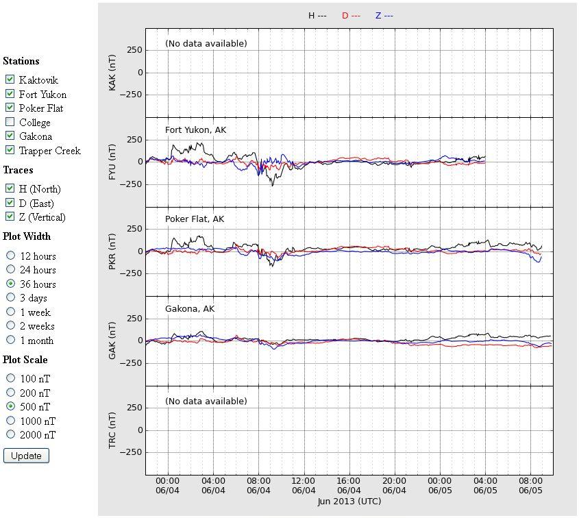 2013-06-05-haarp-chain-of-magneometers