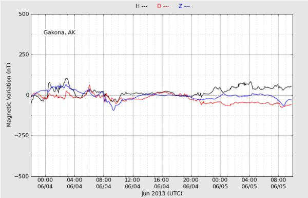 2013-06-05-HAARP Fluxgate Magnetometer