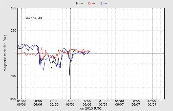2013-06-07-haarp-chain-of-magneometers-36-Stunden-500nT