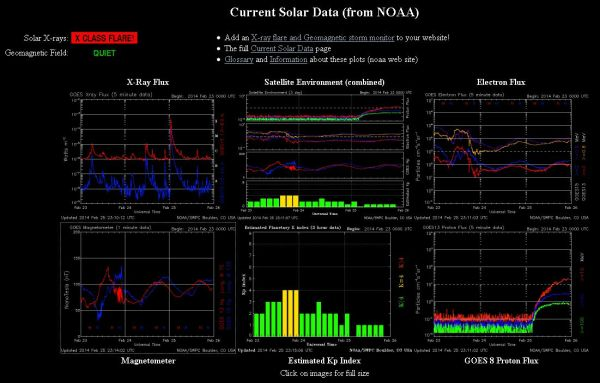 2014.02.26.-noaa-current Solar data-001