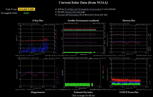 2014.03.09.-noaa-current Solar data-001