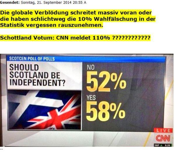 10% Wahlfaelschung