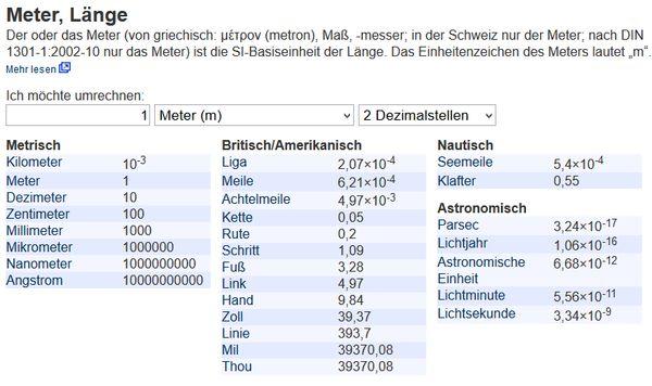 1 mikrometer = 1 millionstel Meter