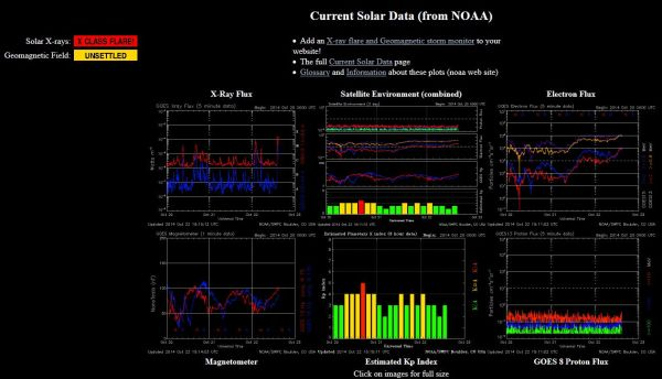 2014.10.22.-noaa-current-solar-data-001