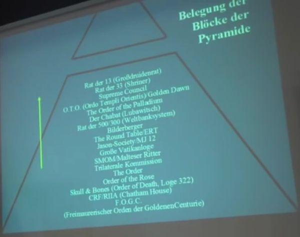 die Geheimgesellschaften Pyramide-2