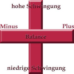 Kreuz als Wegweiser der Balance-k
