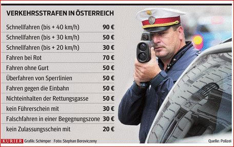 Polizeitarif
