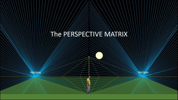 flache-erde-perspective-matrix1