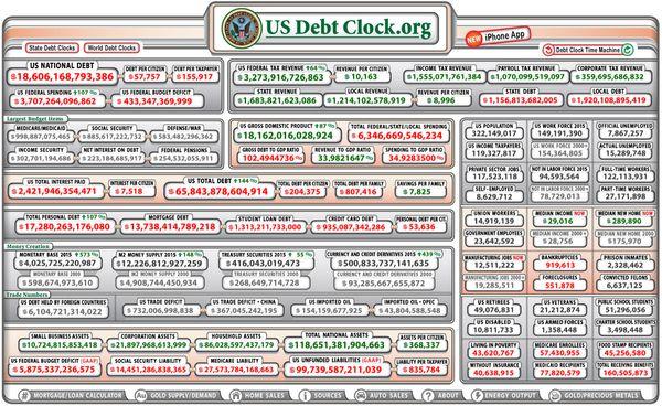 Schuldgeldsteigerung