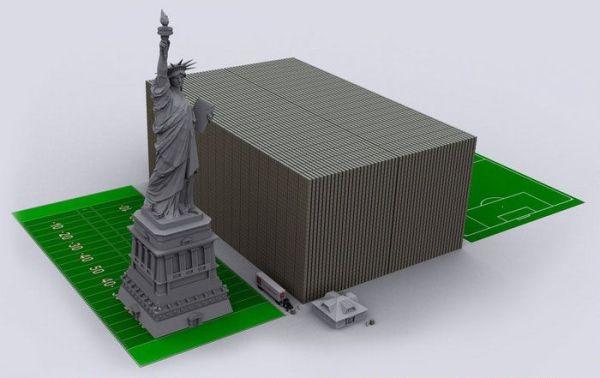 15 000 000 000 000 Billionen Dollar