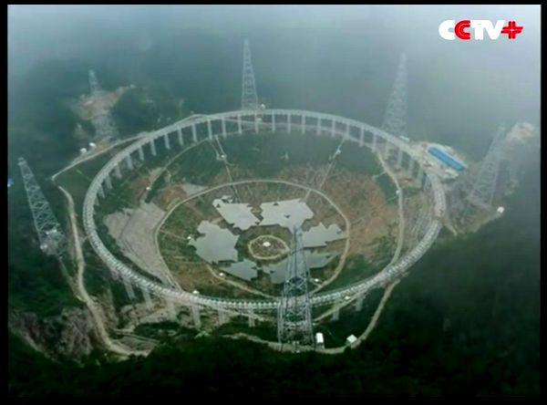 China-Giant-Telescope