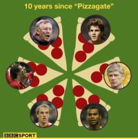 10-jahre-pizzagate