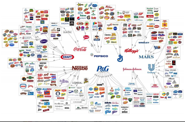 Alles Schall und Rauch: 10 Konzerne kontrollieren was wir kaufen